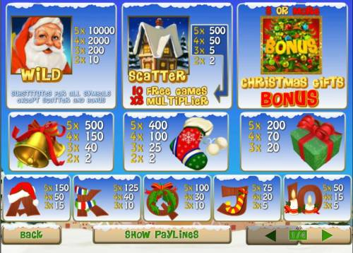 Santa Surprise review on Big Bonus Slots