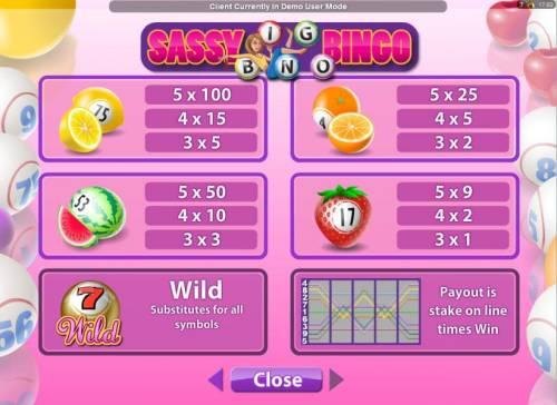 Sassy Bingo review on Big Bonus Slots