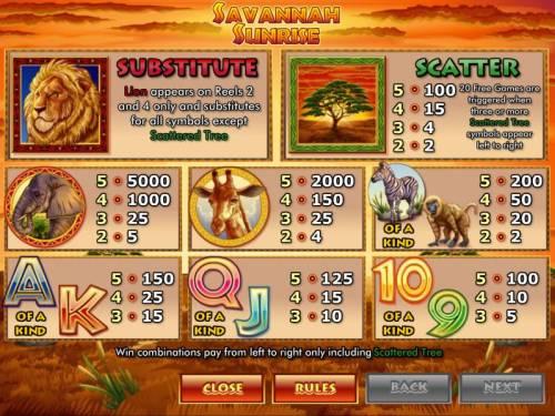 Savannah Sunrise review on Big Bonus Slots