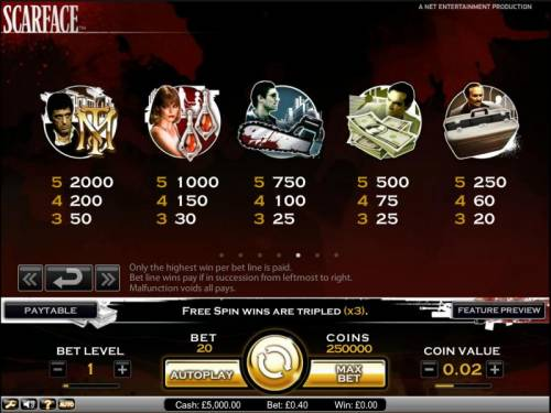 Scarface Big Bonus Slots Scarface slot game payout table