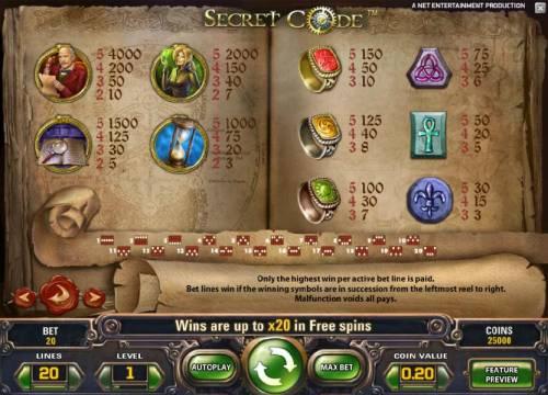Secret Code review on Big Bonus Slots