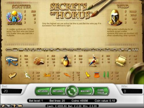 Secret Of Horus review on Big Bonus Slots