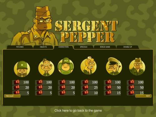 Sergent Pepper Big Bonus Slots slot game characters paytable