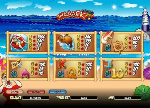 Shaaark! review on Big Bonus Slots