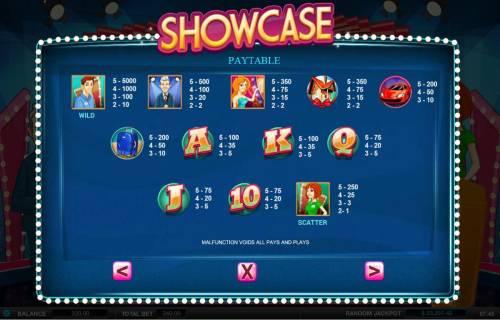 Showcase review on Big Bonus Slots
