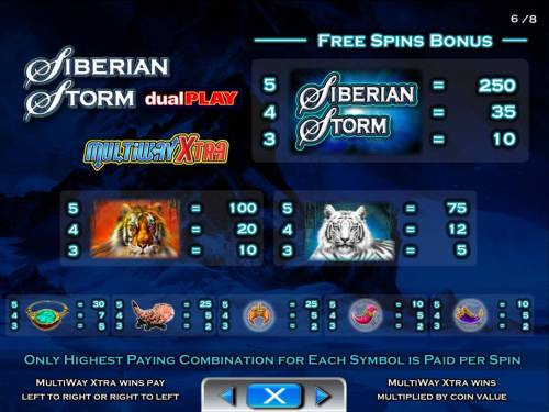 Siberian Storm Dual Play review on Big Bonus Slots
