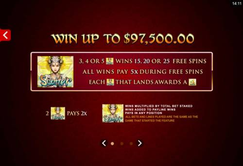 Six Acrobats review on Big Bonus Slots