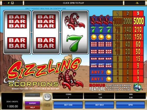 Sizzling Scorpions review on Big Bonus Slots