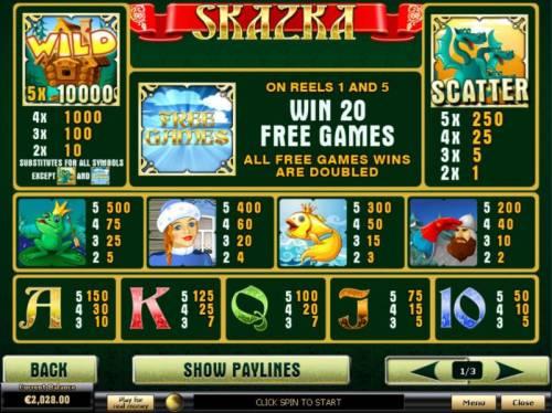 Skazka Slot review on Big Bonus Slots