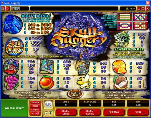 Skull Duggery review on Big Bonus Slots