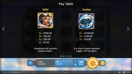 Sky Way review on Big Bonus Slots