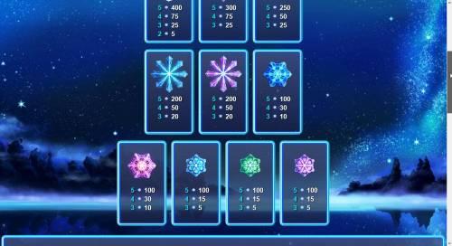 Snowflakes Big Bonus Slots Low value game symbols paytable.