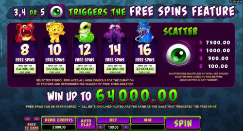 So Many Monsters review on Big Bonus Slots