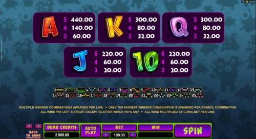 So Many Monsters review on Big Bonus Slots