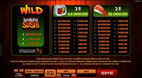 So Much Sushi review on Big Bonus Slots