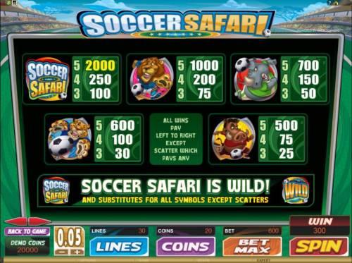 Soccer Safari review on Big Bonus Slots