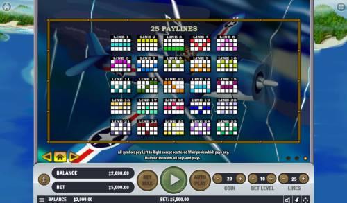 S.O.S. review on Big Bonus Slots
