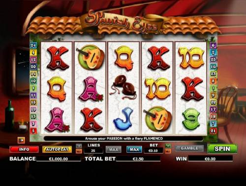Spanish Eyes review on Big Bonus Slots