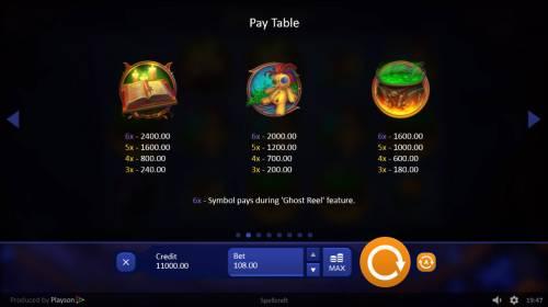 Spell Craft review on Big Bonus Slots