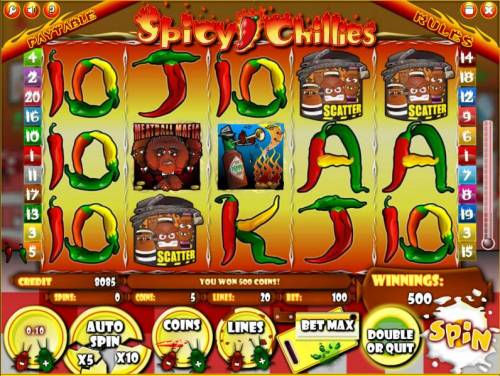 Spicy Chillies review on Big Bonus Slots