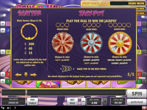 Spin & Win review on Big Bonus Slots