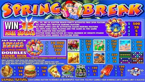 Spring Break review on Big Bonus Slots
