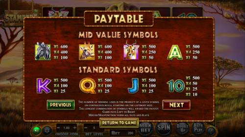 Stampede review on Big Bonus Slots