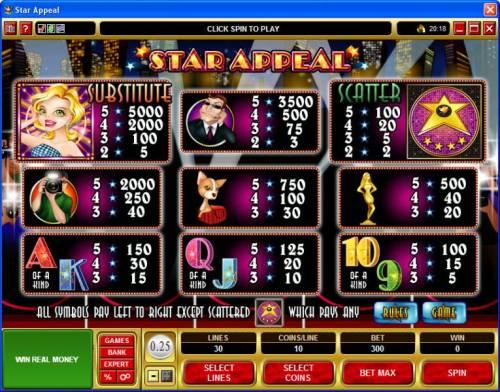 Star Appeal review on Big Bonus Slots