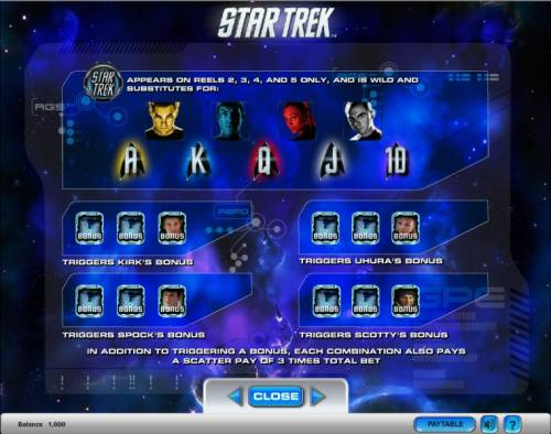 Star Trek review on Big Bonus Slots