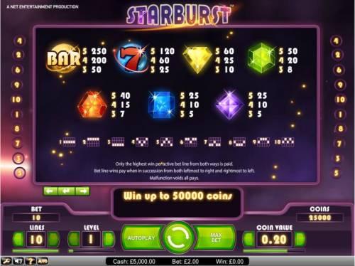Starburst review on Big Bonus Slots