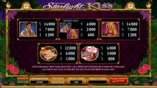 Starlight Kiss Big Bonus Slots paytable offering a 14000 coin max payout