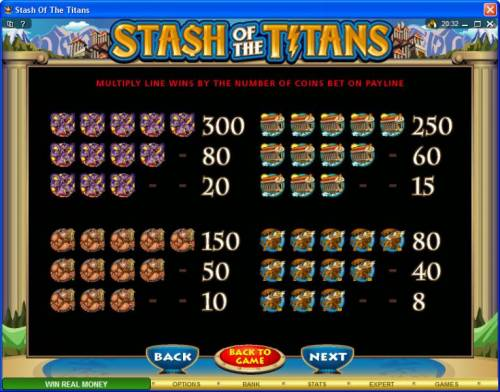 Stash of the Titans review on Big Bonus Slots