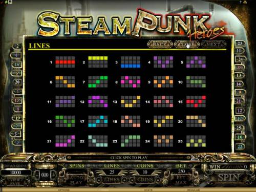 Steam Punk Heroes review on Big Bonus Slots