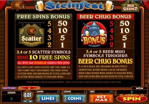 Steinfest Big Bonus Slots Free Spins Bonus and Beer Chug Bonus Rules and Paytables