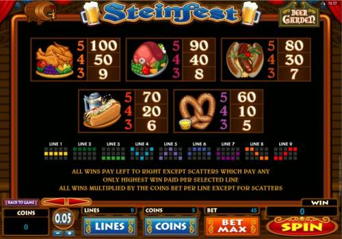 Steinfest Big Bonus Slots Low value game symbols paytable and payline diagrams