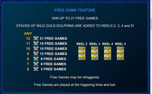 Stellar Jackpots with Dolphin Gold review on Big Bonus Slots