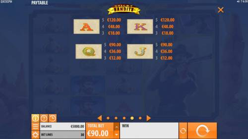 Sticky Bandits Big Bonus Slots Low value game symbols paytable