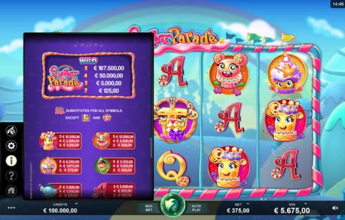 Sugar Parade Big Bonus Slots Wild Symbol and High Value Symbols Paytable