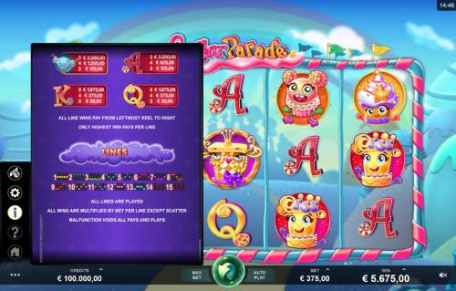 Sugar Parade Big Bonus Slots Payline Diagrams 1-15
