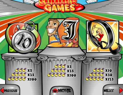 Summer Games Big Bonus Slots Low value game symbols paytable.