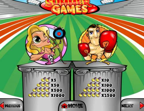 Summer Games Big Bonus Slots High value slot game symbols paytable.