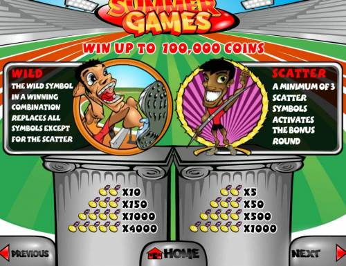 Summer Games Big Bonus Slots Wild and Scatter symbol Paytable