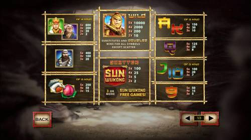 Sun Wukong review on Big Bonus Slots