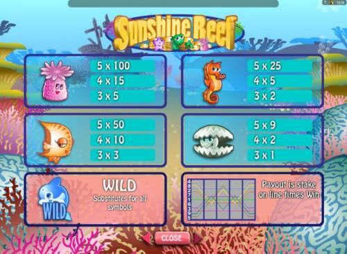 Sunshine Reef review on Big Bonus Slots