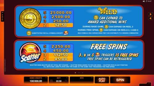 SunTide review on Big Bonus Slots