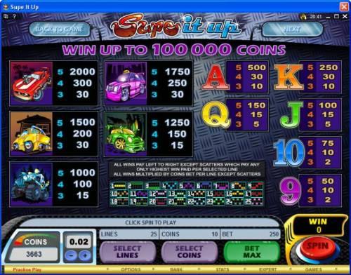 Supe It Up review on Big Bonus Slots