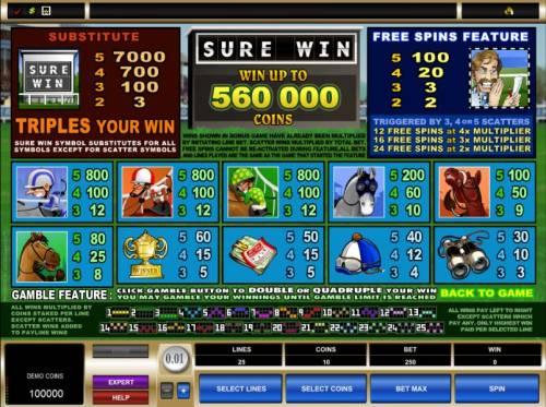 Sure Win review on Big Bonus Slots