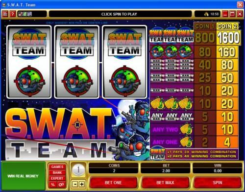 S.W.A.T. Team review on Big Bonus Slots