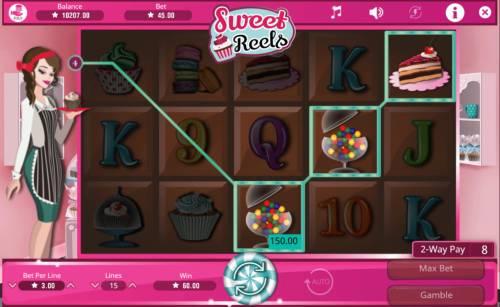 Sweet Reels review on Big Bonus Slots