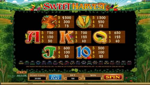 Sweet Harvest review on Big Bonus Slots